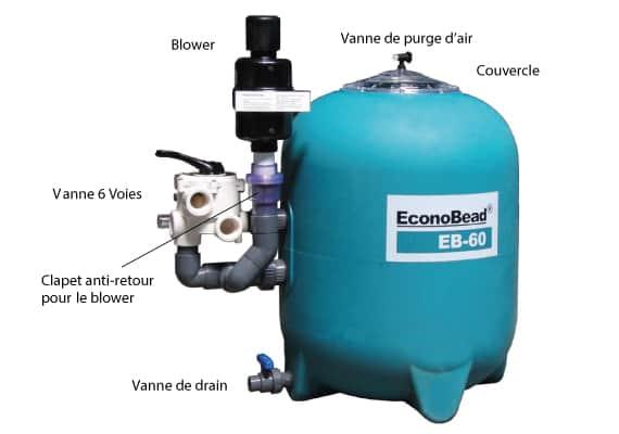 Description détaillée filtre econobead Aquaforte