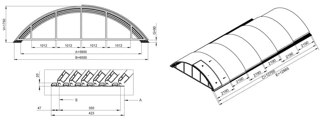 Dimensions de l'abri de piscine télescopique KLASIK D