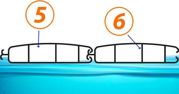 Vue en coupe lame volet automatique pour piscine